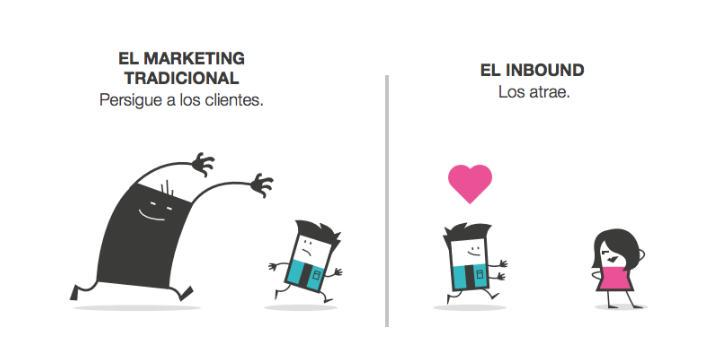 diferencias-inbound-marketing-y-marketing-tradicional