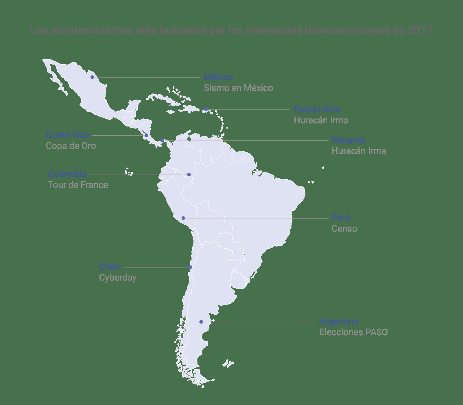 panorama-busqueda-google-2017