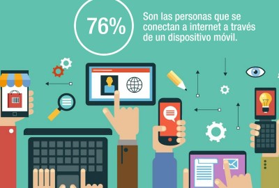76%-personas-conectadas-a-internet-movil-a-nivel-global