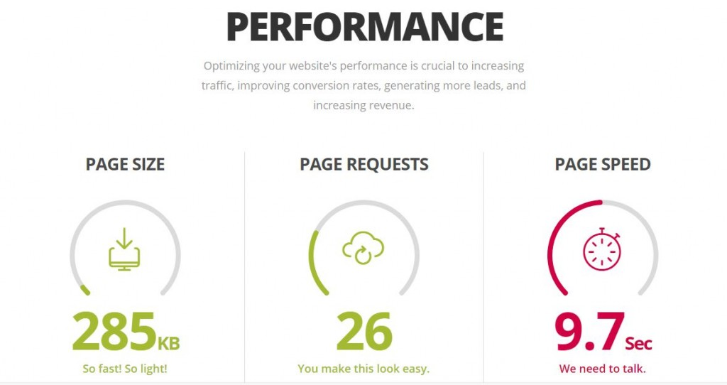 performance-websitegrader